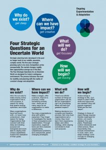 Four Strategic Questions For An Uncertain World