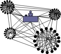 Image - Sample Large Corporation Network Diagram