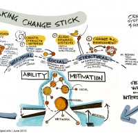 Make Change Stick