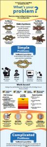 solving problems visual - full top