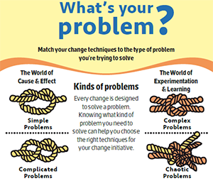 Whats-Your-Problem300x255